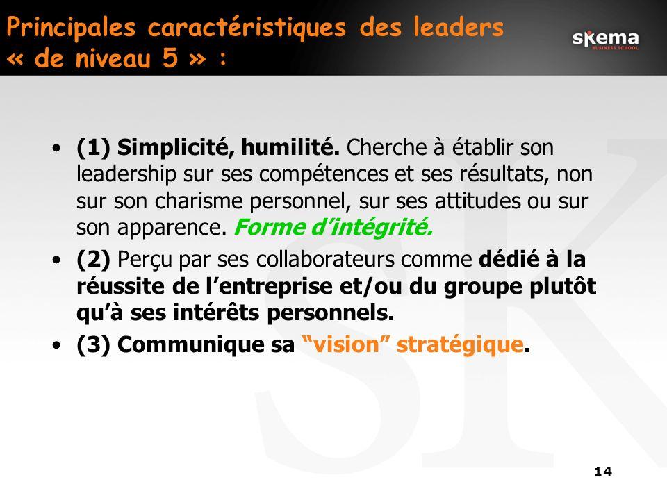 Principales caractéristiques des leaders « de niveau 5 » :