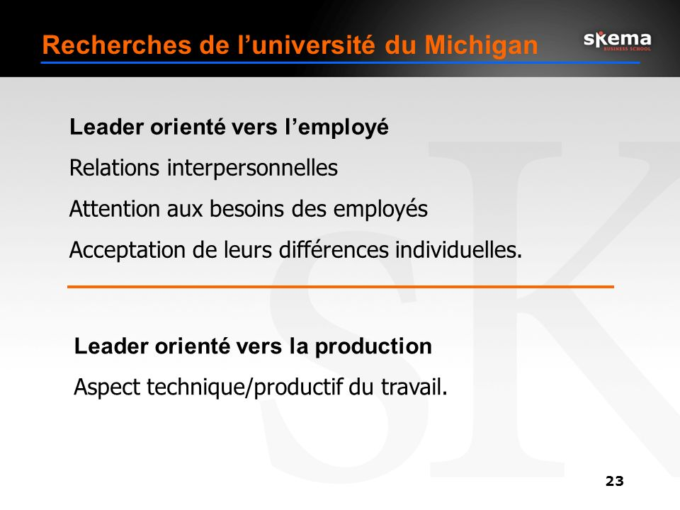 Recherches de l'université du Michigan
