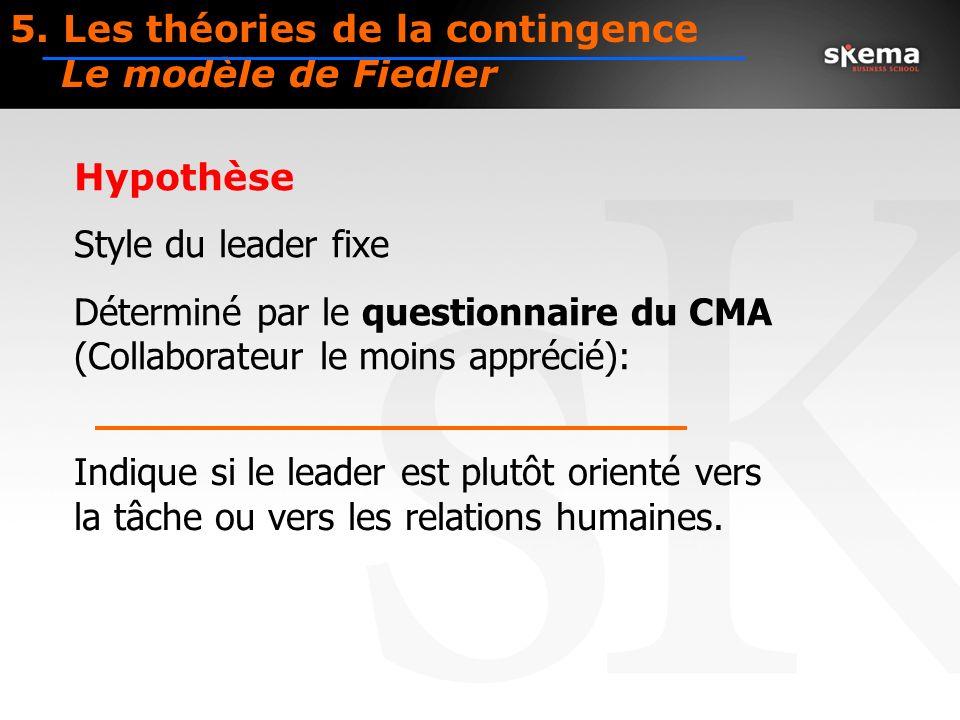 5. Les théories de la contingence