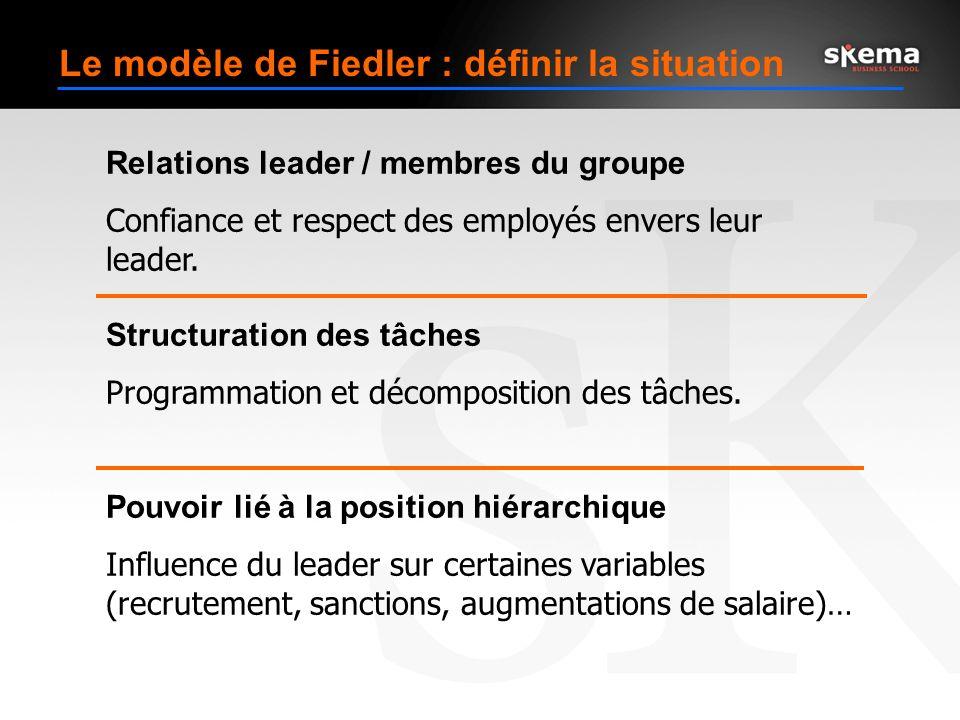 Le modèle de Fiedler : définir la situation