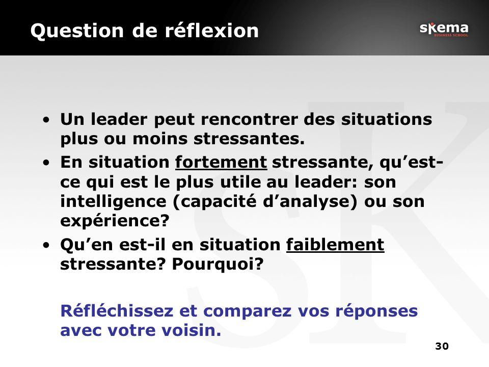 Question de réflexion Un leader peut rencontrer des situations plus ou moins stressantes.