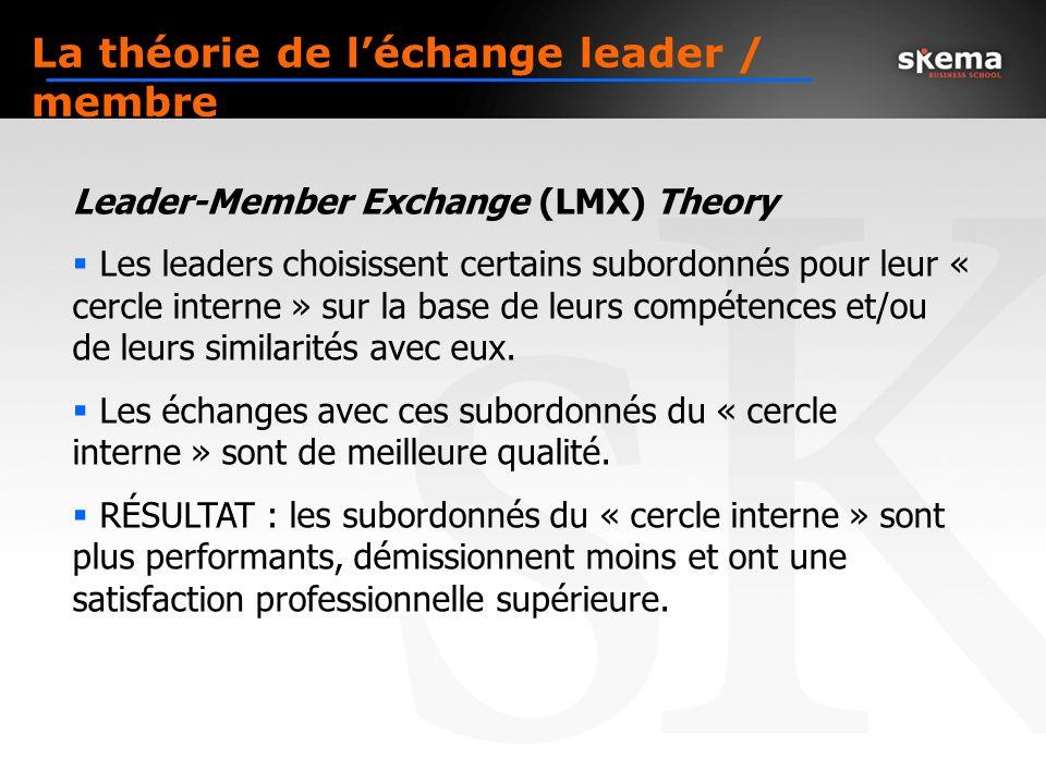 La théorie de l'échange leader / membre