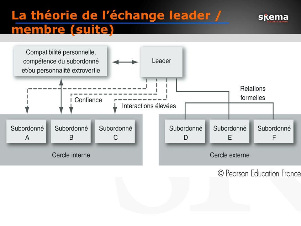 La théorie de l'échange leader / membre (suite)