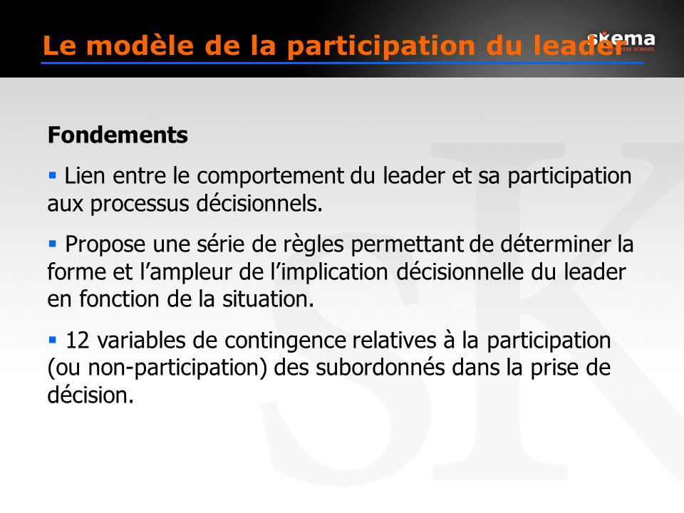 Le modèle de la participation du leader
