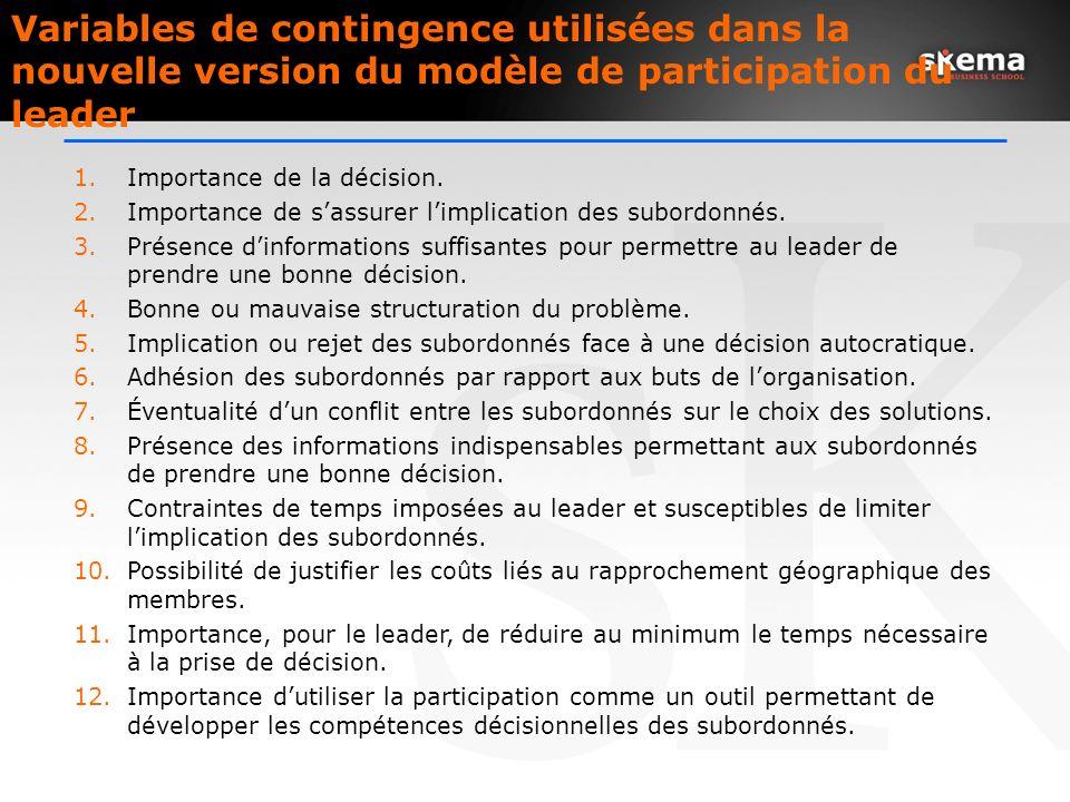 Variables de contingence utilisées dans la nouvelle version du modèle de participation du leader