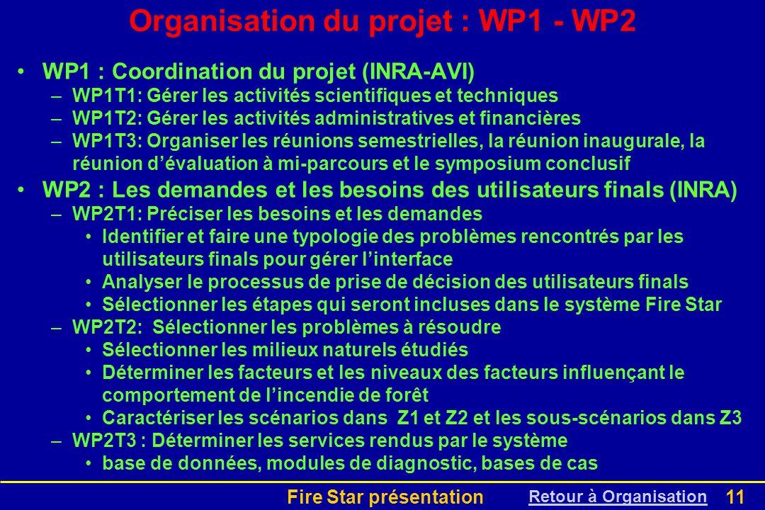 Organisation du projet : WP1 - WP2