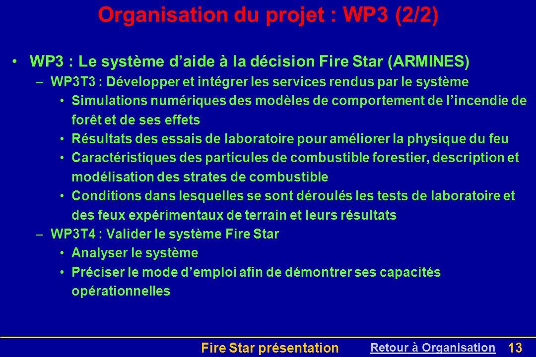 Organisation du projet : WP3 (2/2)