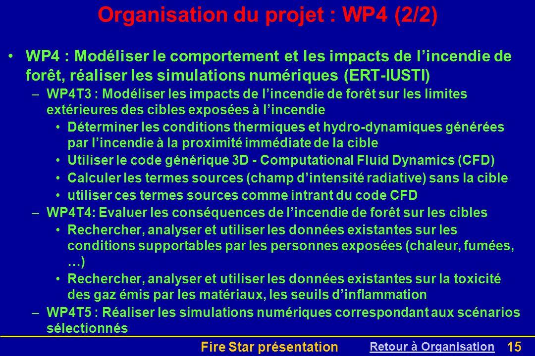 Organisation du projet : WP4 (2/2)