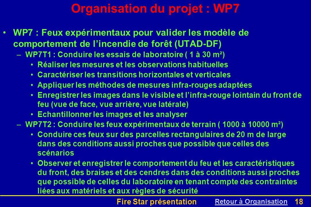 Organisation du projet : WP7