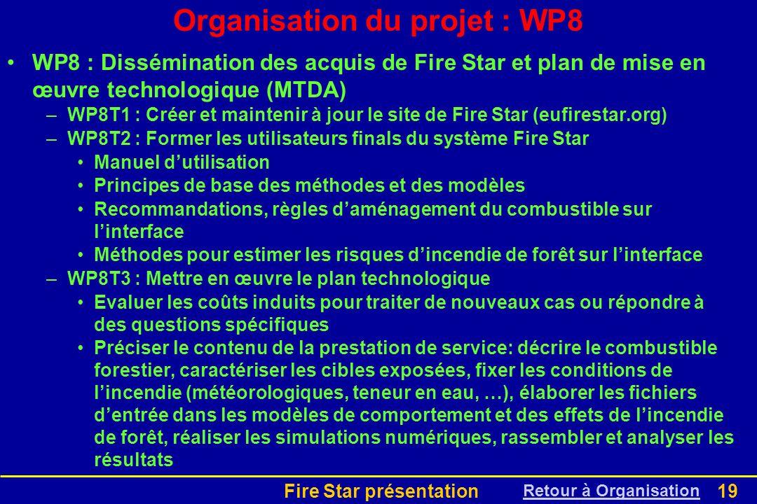 Organisation du projet : WP8