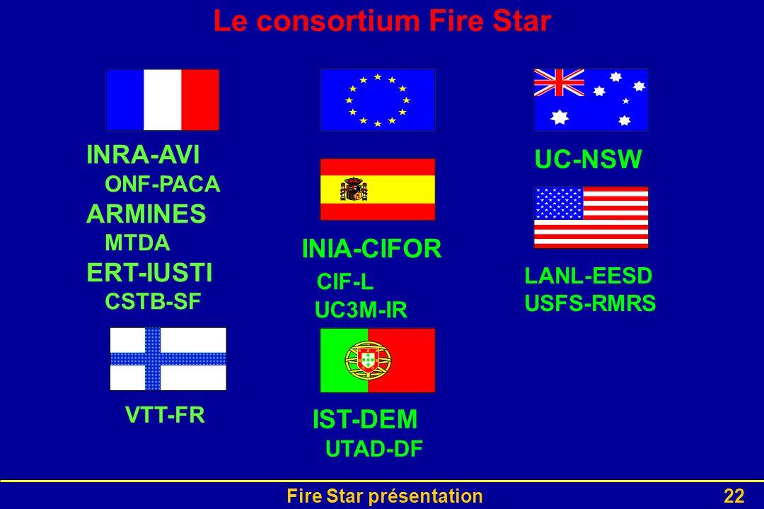 Le consortium Fire Star