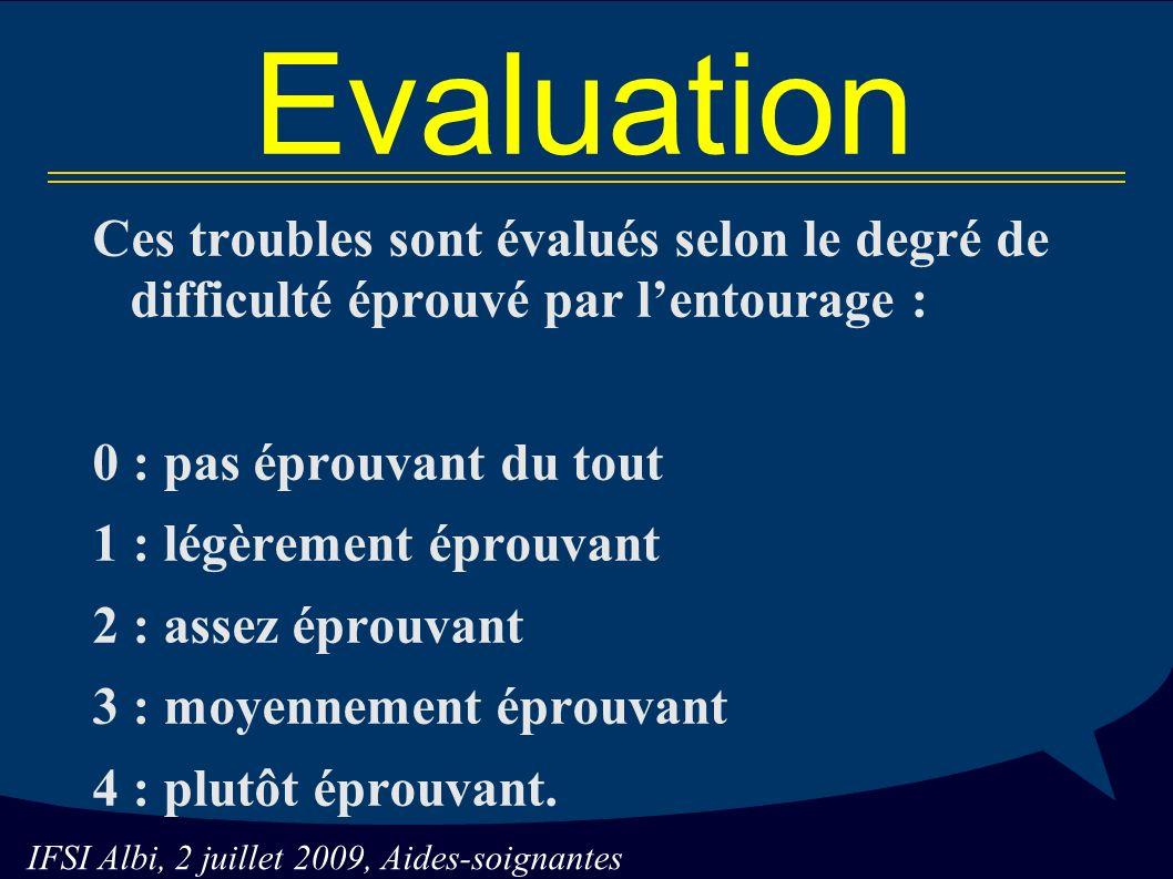Evaluation Ces troubles sont évalués selon le degré de difficulté éprouvé par l'entourage : 0 : pas éprouvant du tout.