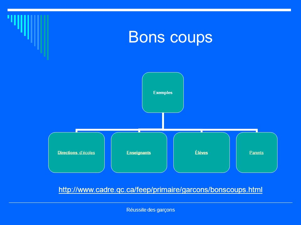 Bons coups http://www.cadre.qc.ca/feep/primaire/garcons/bonscoups.html