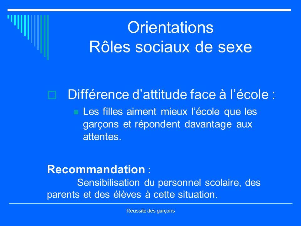 Orientations Rôles sociaux de sexe
