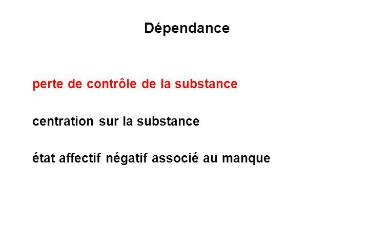 Dépendance perte de contrôle de la substance
