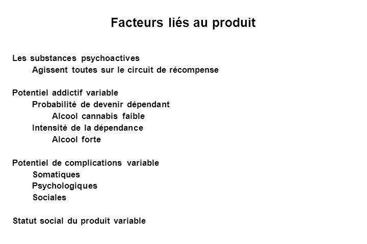 Facteurs liés au produit