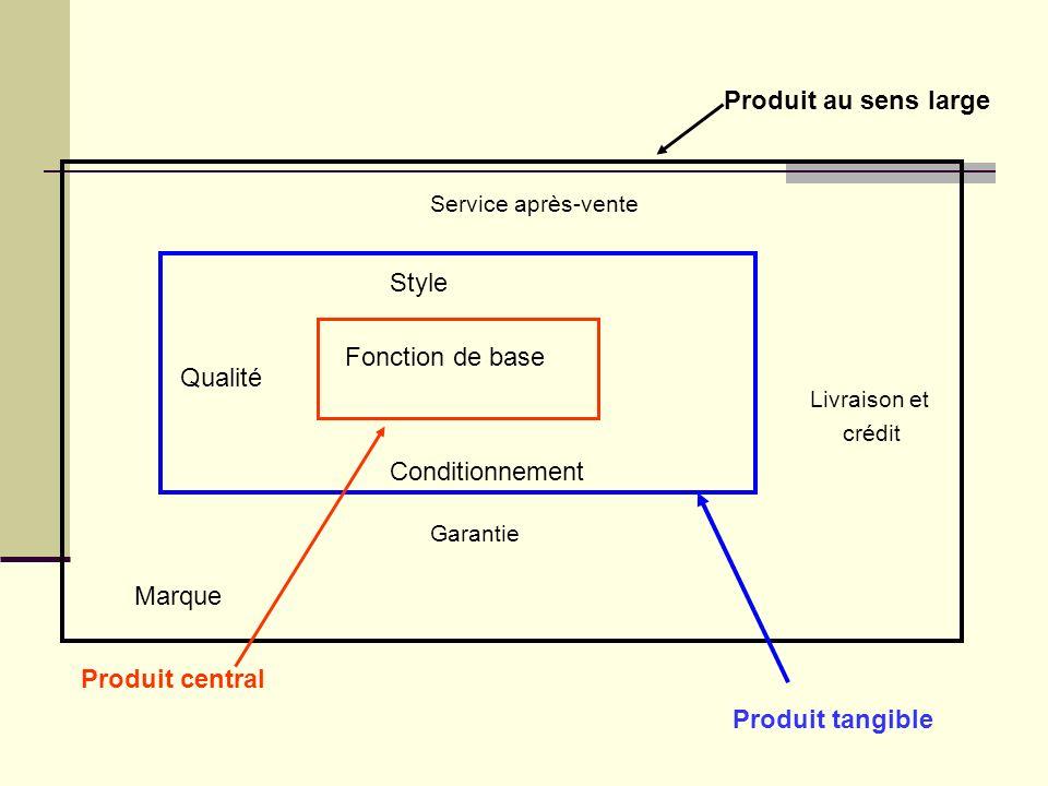 Produit au sens large Style Qualité Fonction de base Conditionnement