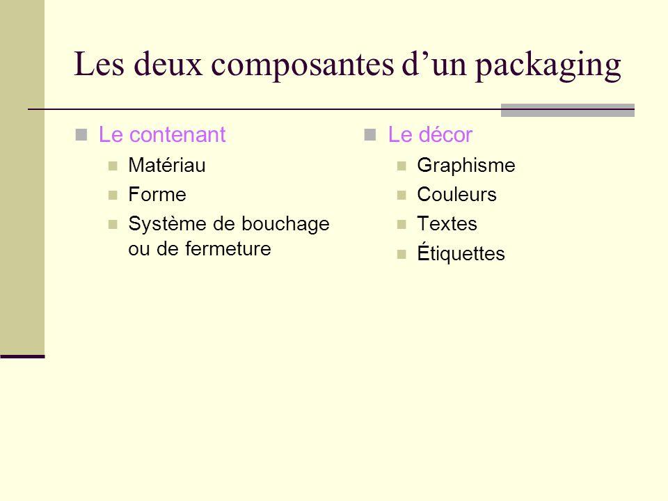Les deux composantes d'un packaging