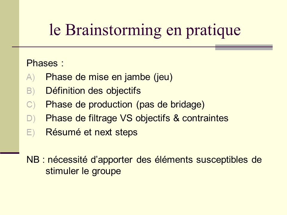 le Brainstorming en pratique