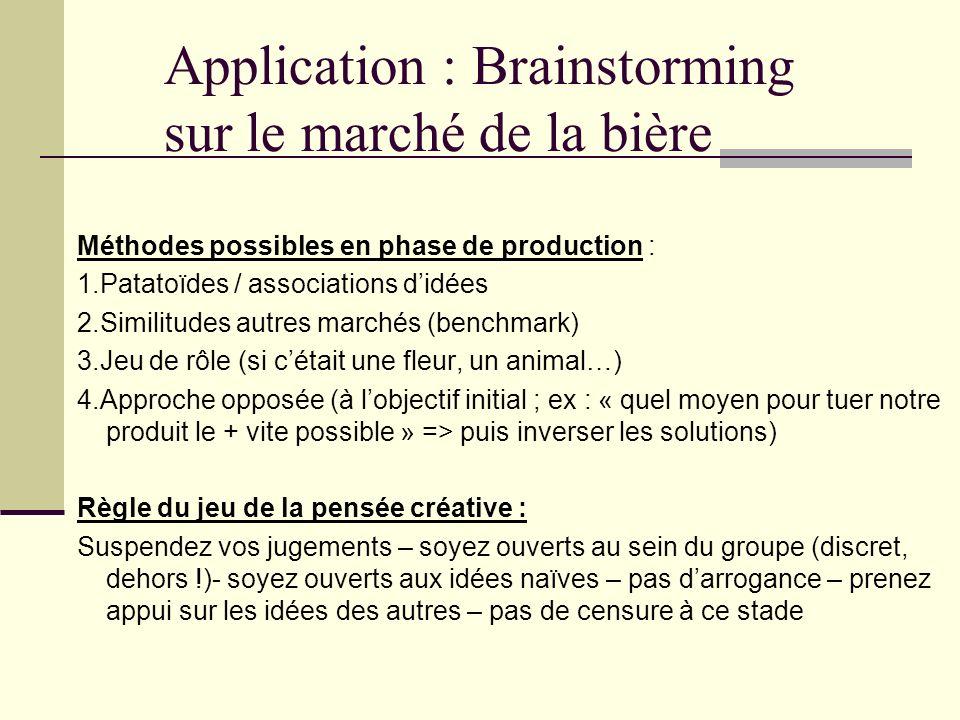 Application : Brainstorming sur le marché de la bière