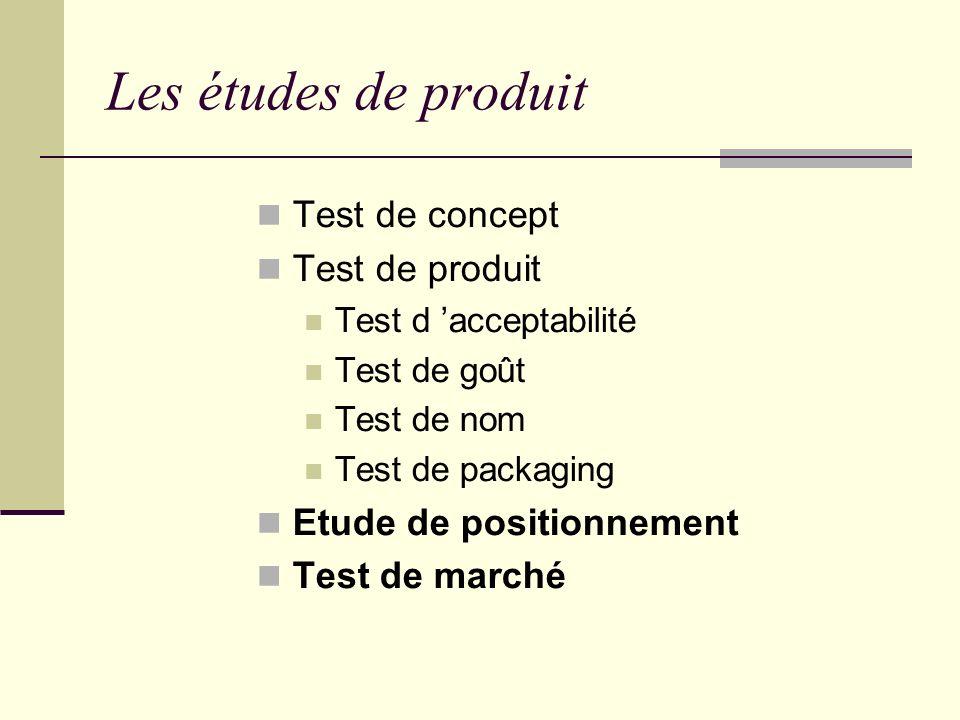 Les études de produit Test de concept Test de produit