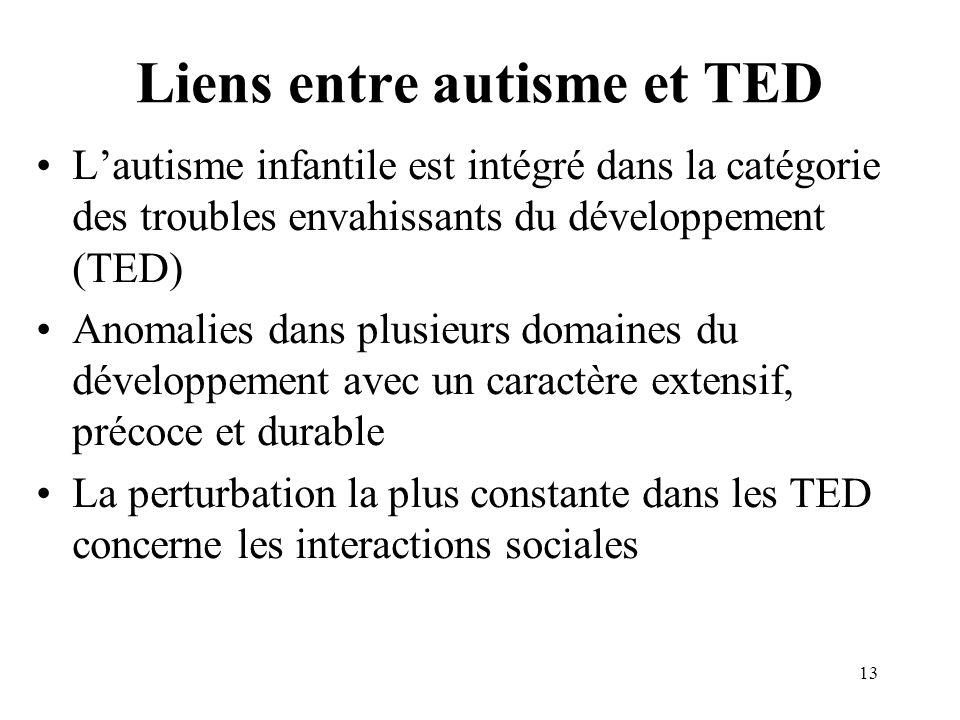 Liens entre autisme et TED