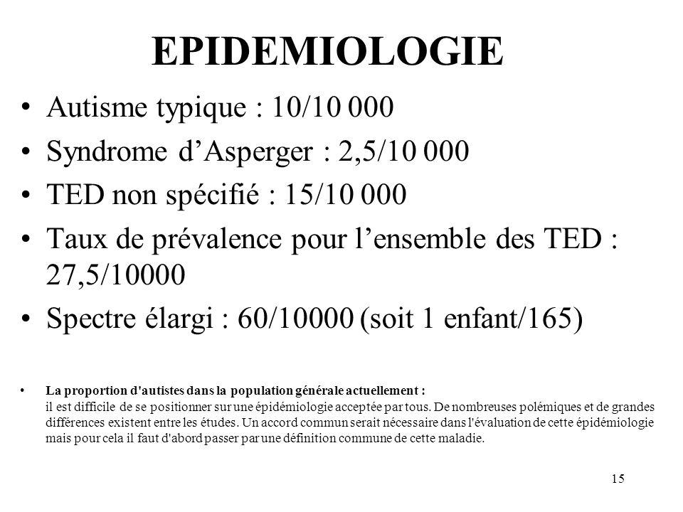 EPIDEMIOLOGIE Autisme typique : 10/10 000