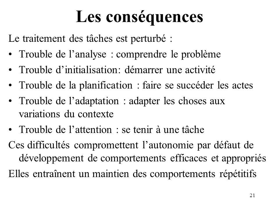Les conséquences Le traitement des tâches est perturbé :