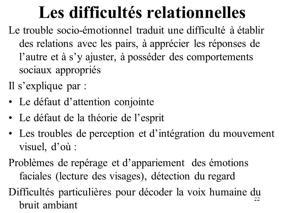 Les difficultés relationnelles