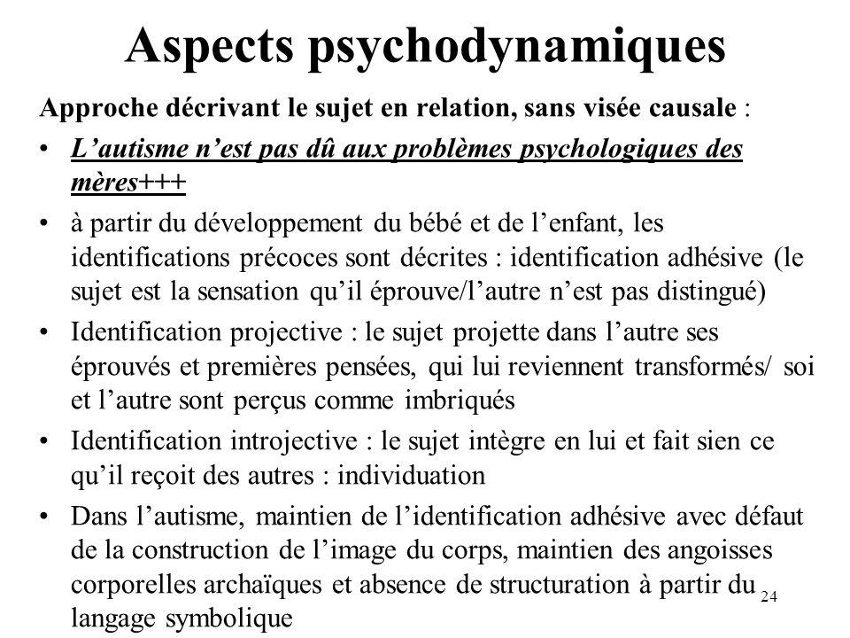 Aspects psychodynamiques