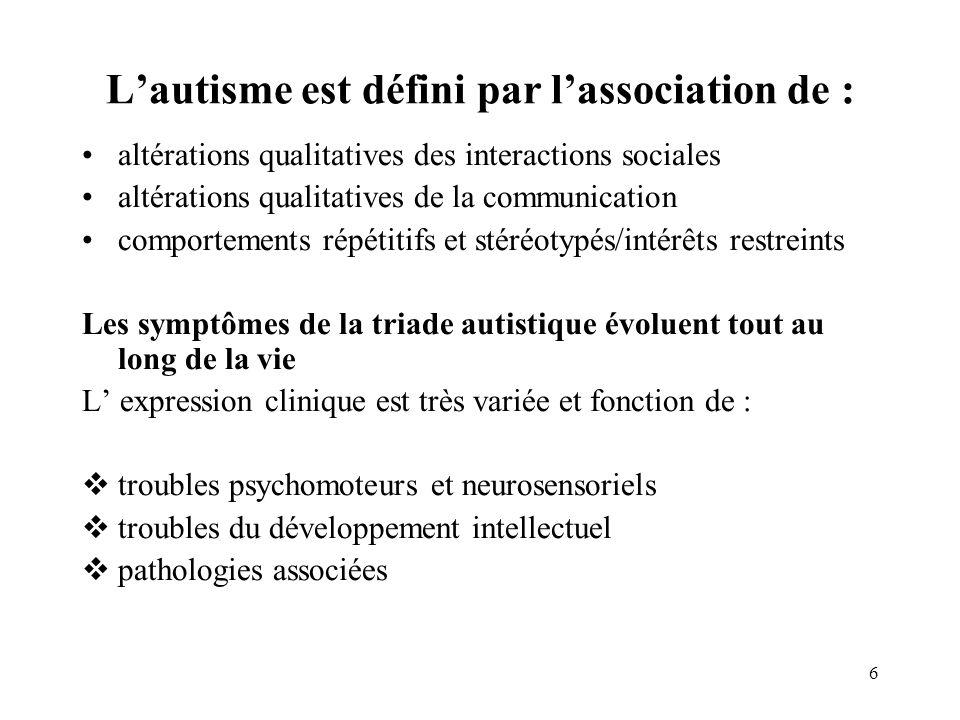 L'autisme est défini par l'association de :