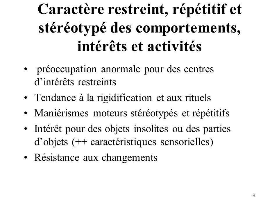 Caractère restreint, répétitif et stéréotypé des comportements, intérêts et activités