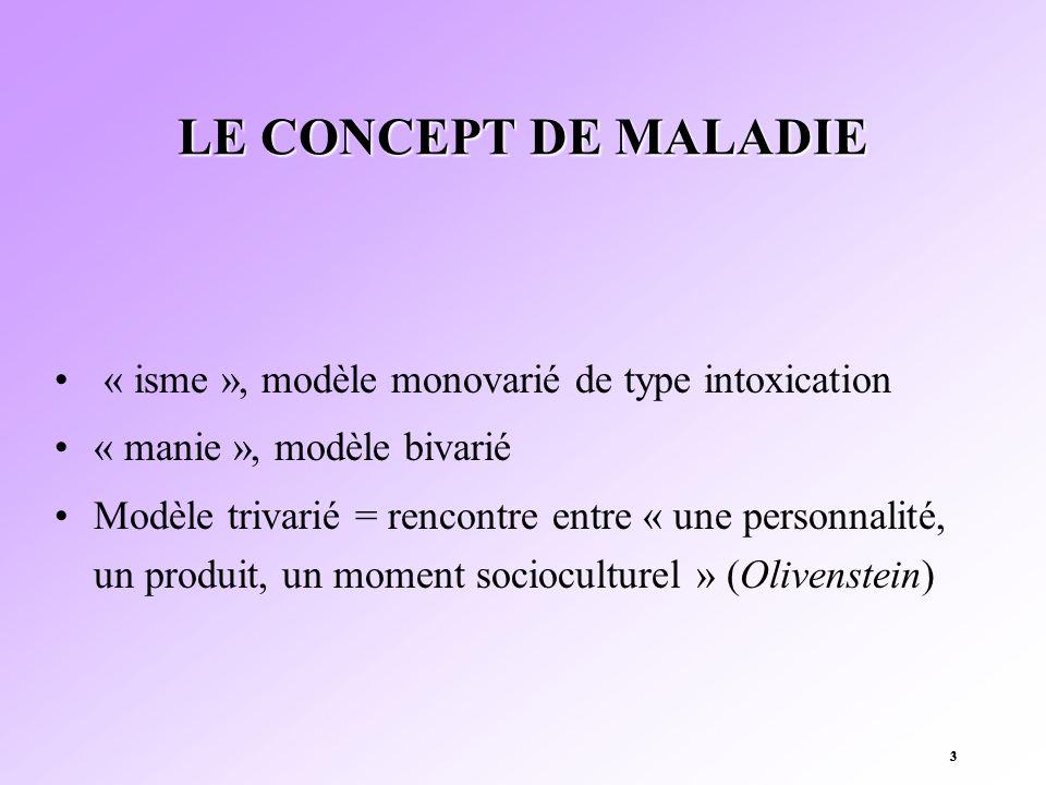 LE CONCEPT DE MALADIE « isme », modèle monovarié de type intoxication