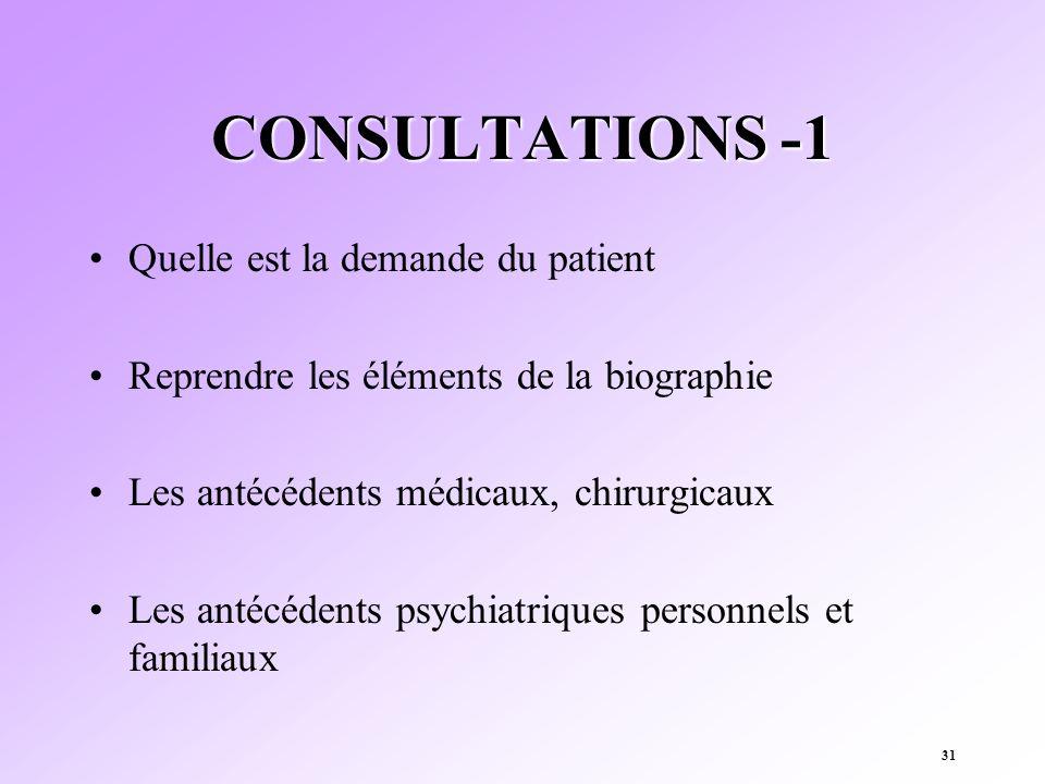 CONSULTATIONS -1 Quelle est la demande du patient