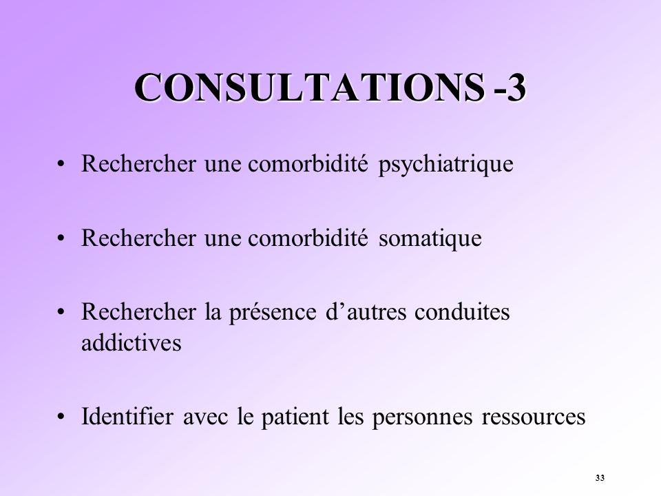 CONSULTATIONS -3 Rechercher une comorbidité psychiatrique