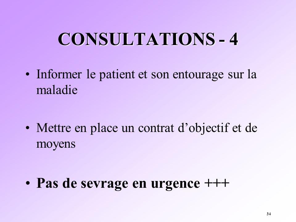 CONSULTATIONS - 4 Pas de sevrage en urgence +++