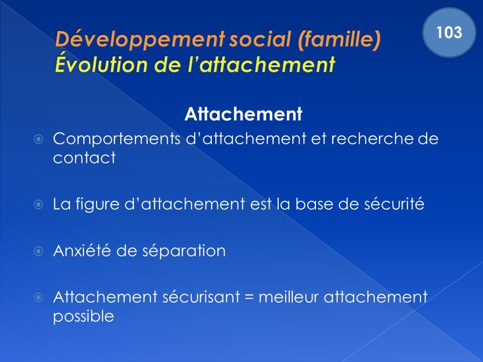 Développement social (famille) Évolution de l'attachement