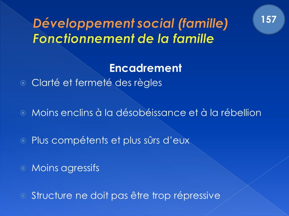 Développement social (famille) Fonctionnement de la famille