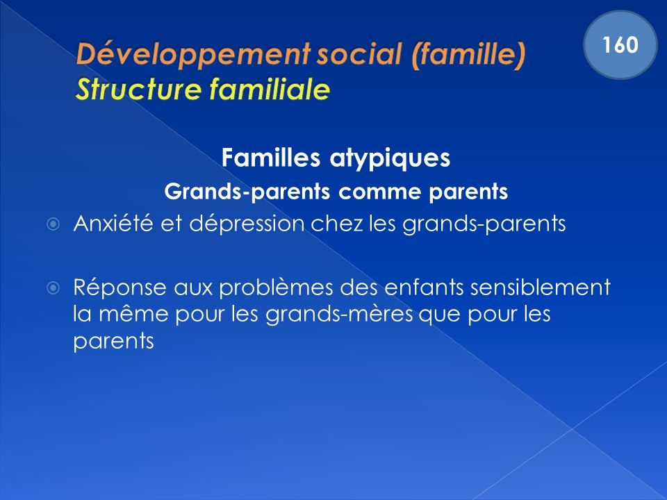 Développement social (famille) Structure familiale