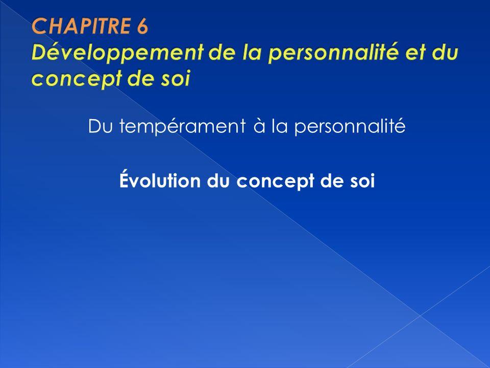 CHAPITRE 6 Développement de la personnalité et du concept de soi