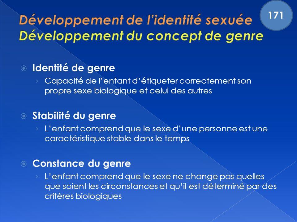 Développement de l'identité sexuée Développement du concept de genre