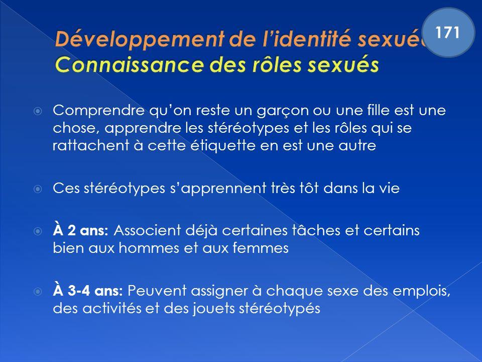 Développement de l'identité sexuée Connaissance des rôles sexués