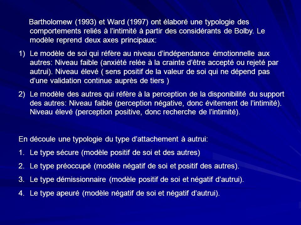 Bartholomew (1993) et Ward (1997) ont élaboré une typologie des comportements reliés à l'intimité à partir des considérants de Bolby. Le modèle reprend deux axes principaux: