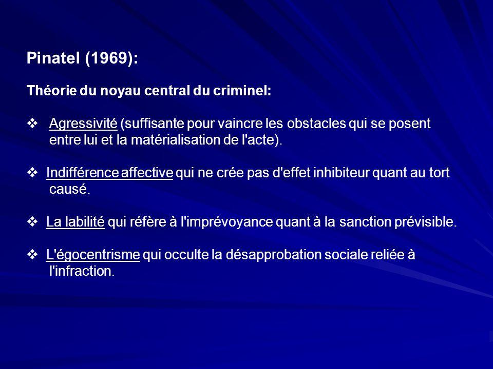 Pinatel (1969): Théorie du noyau central du criminel: