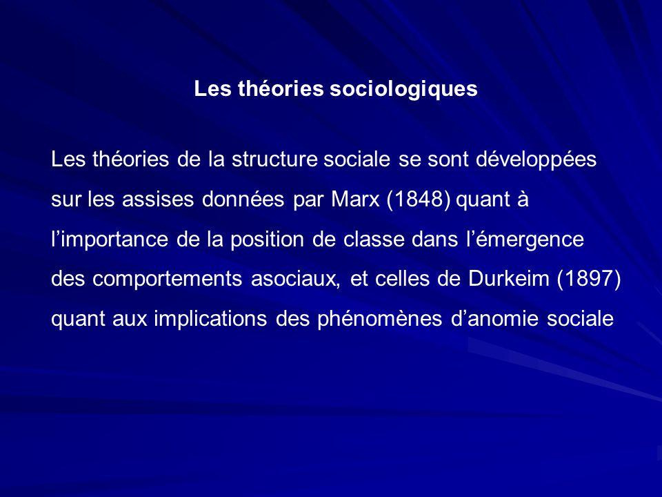 Les théories sociologiques