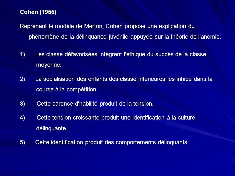 Cohen (1955) Reprenant le modèle de Merton, Cohen propose une explication du phénomène de la délinquance juvénile appuyée sur la théorie de l anomie.