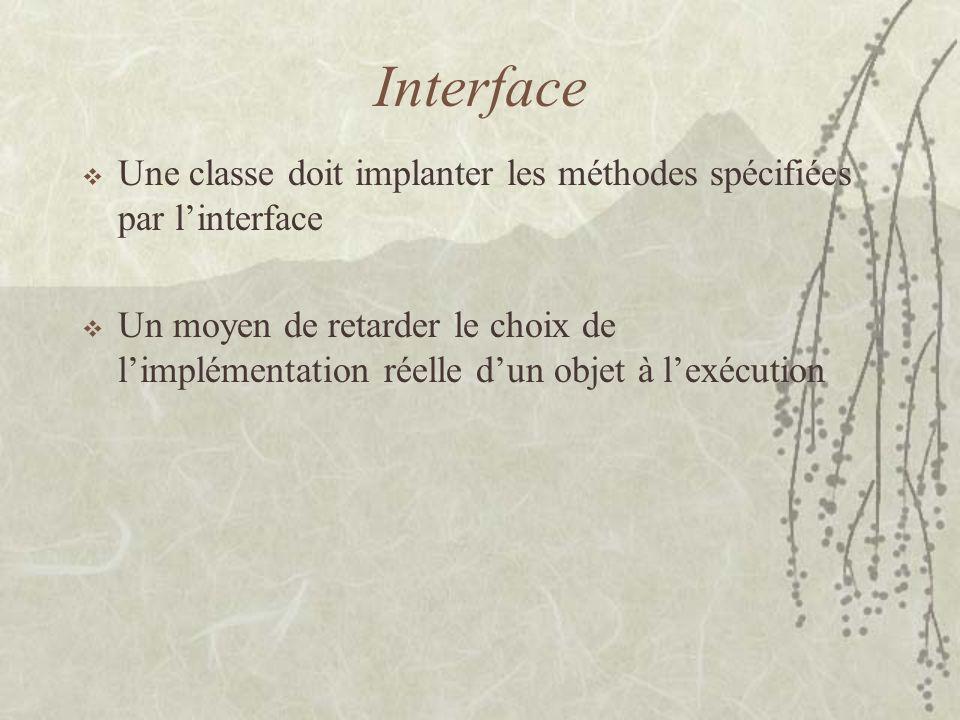 Interface Une classe doit implanter les méthodes spécifiées par l'interface.