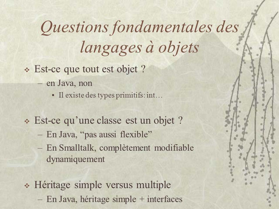 Questions fondamentales des langages à objets