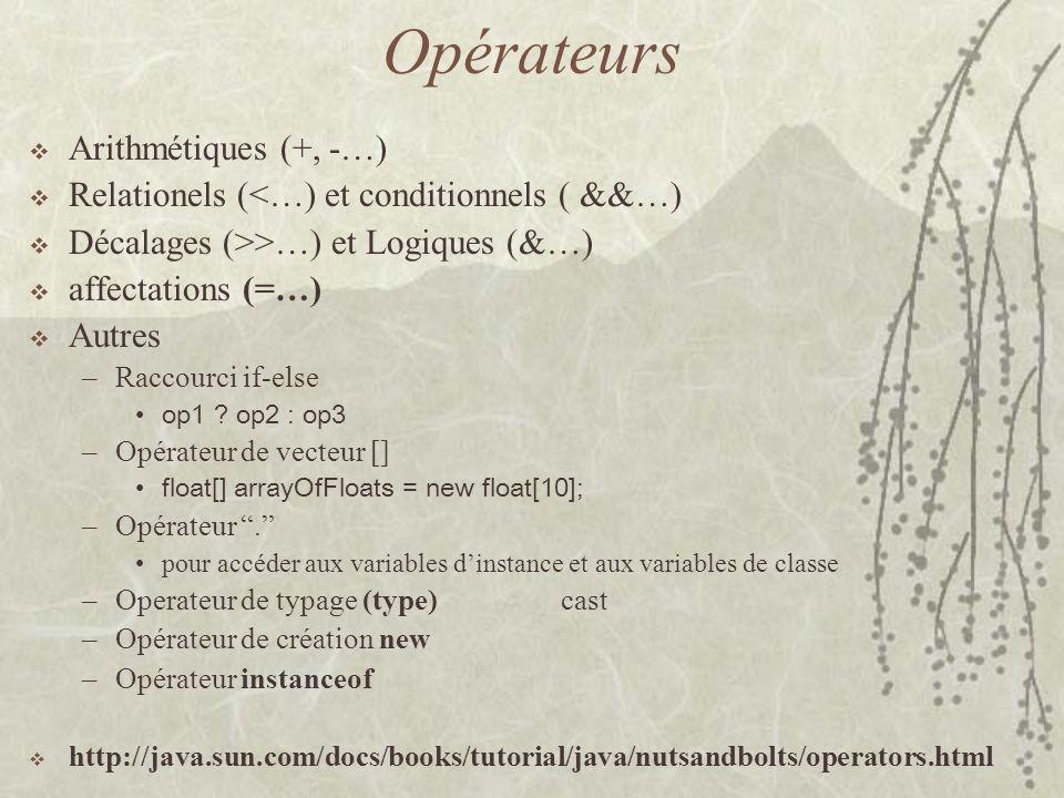 Opérateurs Arithmétiques (+, -…)