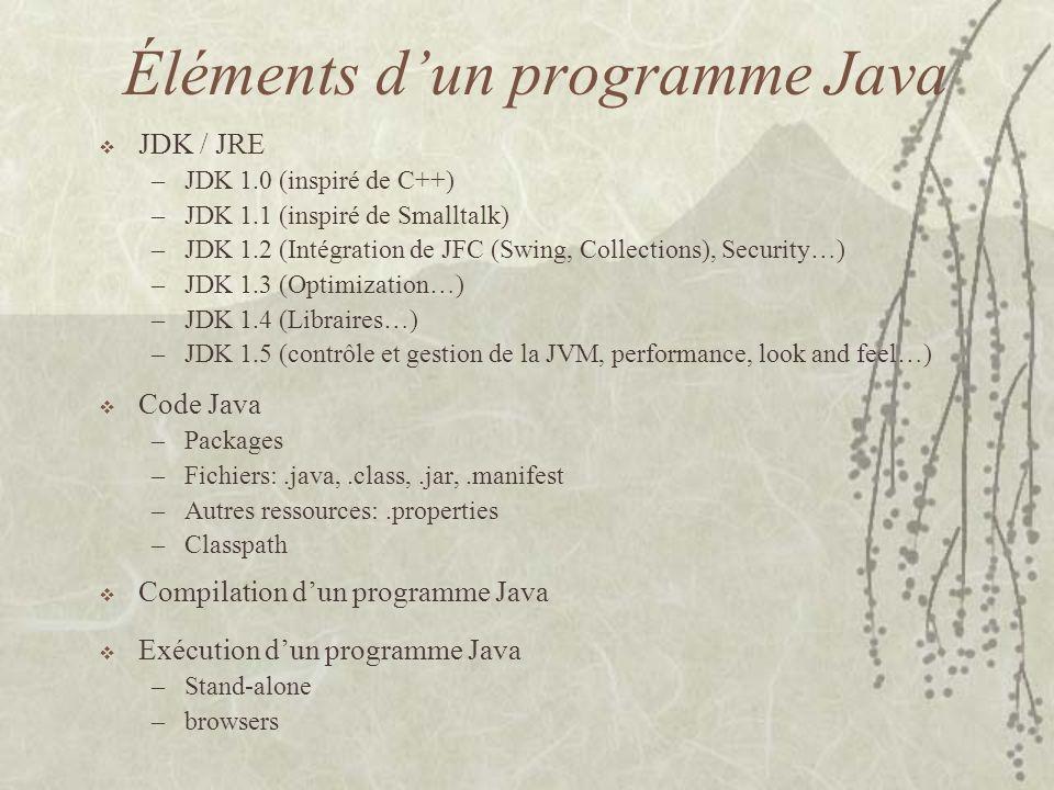 Éléments d'un programme Java